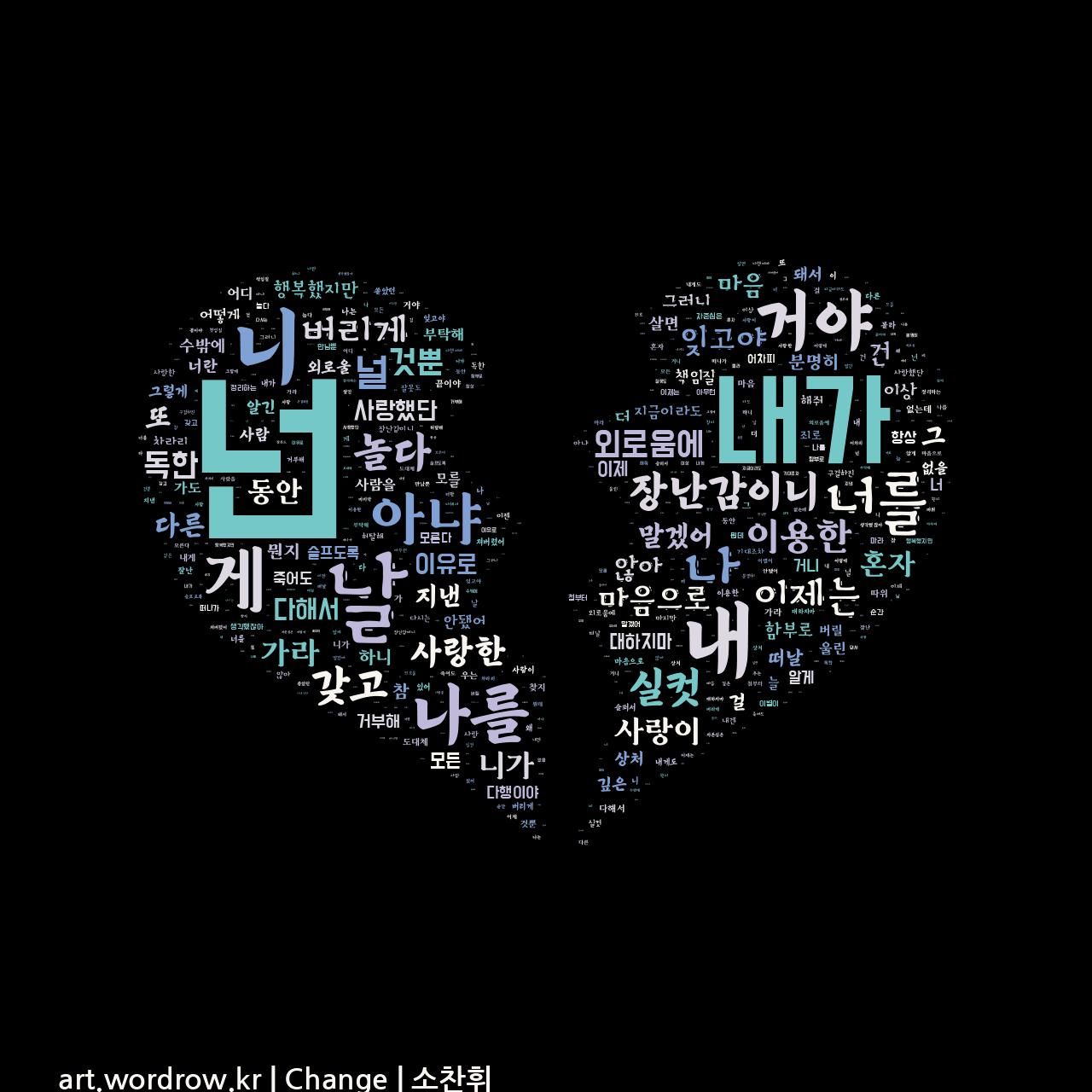 워드 아트: Change [소찬휘]-13